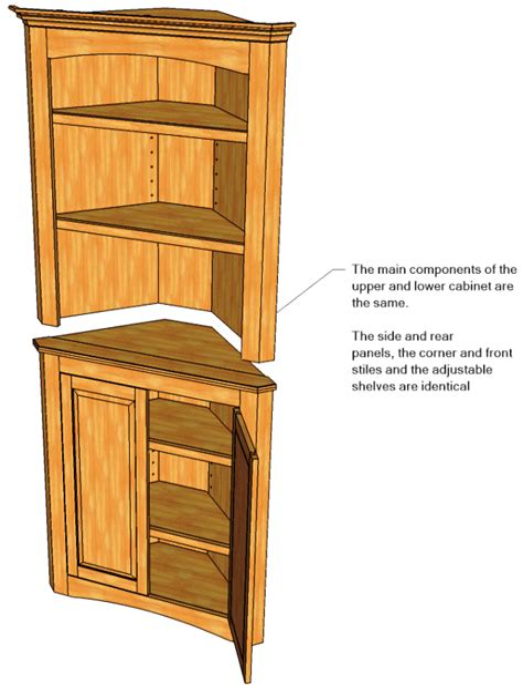 Corner cabinet woodworking plans Image
