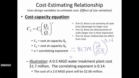 Cost Capacity Equation Graph and Velocity Download Free Graph and Velocity [gmss941.online]