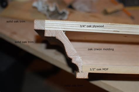 Crown molding woodworking plans Image