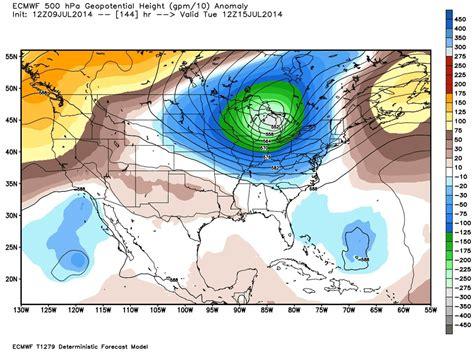 Current Position Of Polar Vortex