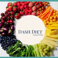 Dash diet collection that works