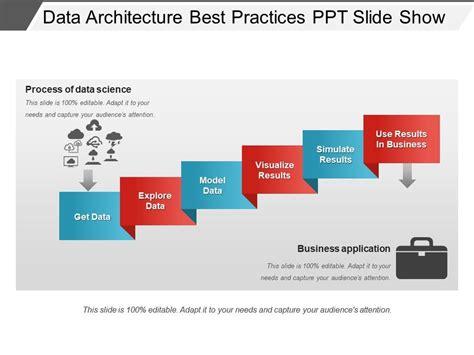 Data Architecture Best Practices Math Wallpaper Golden Find Free HD for Desktop [pastnedes.tk]