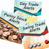 Day and swing trade alerts from pro technical analyst coupons