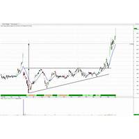 Free tutorial definitive guide to swing trading stocks top rated for years!