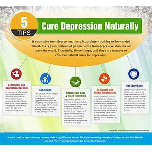 Depression free naturally heal your depression naturally using methods backed by science inexpensive