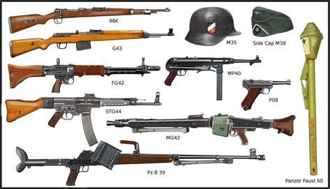 Did The Germans Use Shotguns In Wwii