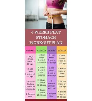 Diet For 6 Week Fat Loss Women