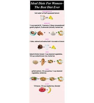 Diet Plan For Fat Loss Women