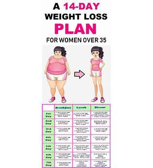 Diet Plans For Fat Loss Women