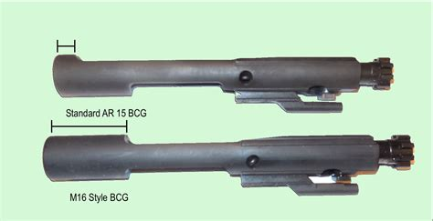 Difference Between Bolt Carrier Groups