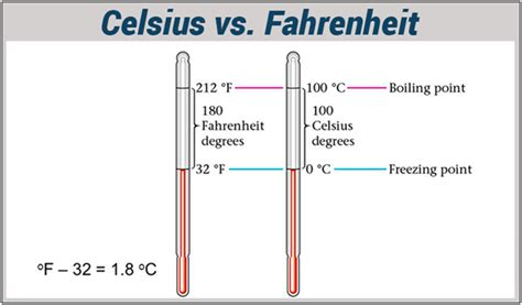 Difference Between Celsius And Fahrenheit Watermelon Wallpaper Rainbow Find Free HD for Desktop [freshlhys.tk]