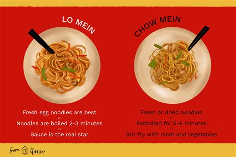 Difference Between Chow Mein And Lo Mein Watermelon Wallpaper Rainbow Find Free HD for Desktop [freshlhys.tk]