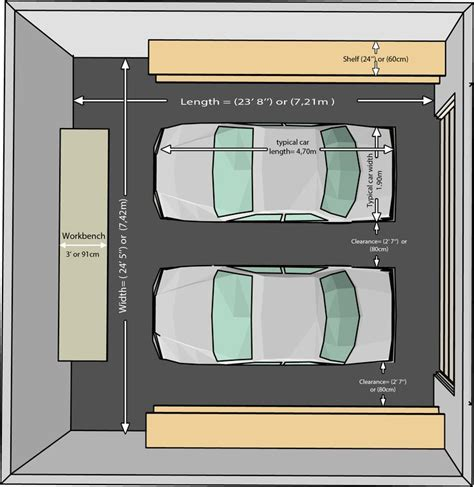 Dimensions For A Double Garage Make Your Own Beautiful  HD Wallpapers, Images Over 1000+ [ralydesign.ml]