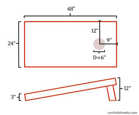 Dimensions for corn hole Image