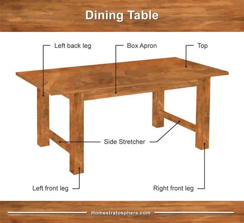 Dining table components Image