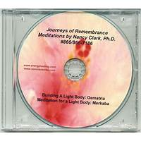 Best discover your angels