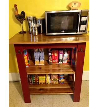Diy Microwave Cart Plans