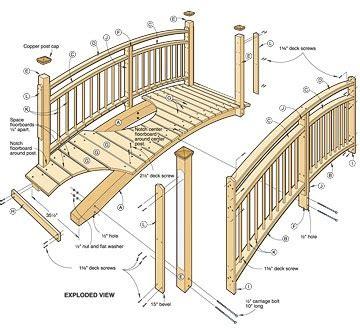DIY Wooden Arch Bridge Plans