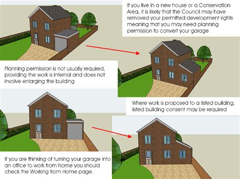 Do I Need Planning Permission For A Garage Extension Make Your Own Beautiful  HD Wallpapers, Images Over 1000+ [ralydesign.ml]