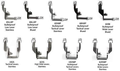 Do Wilson Combat 1011 Safeties Need Gunsmith Fitting