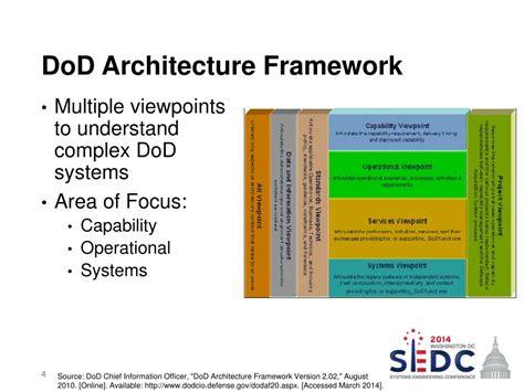 Dod Architecture Framework Math Wallpaper Golden Find Free HD for Desktop [pastnedes.tk]