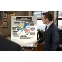 Dominating facebook's news feed for free! methods