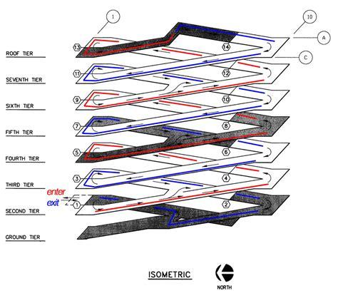 Double helix parking garage design Image