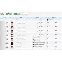 Draft dashboard brilliant daily fantasy sports tools promotional code