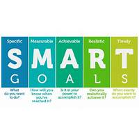 What is the best dream setting highest converting goal setting program on cb?