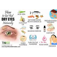 Cheapest dry eye home remedy