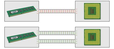 Dual Channel Memory Architecture Math Wallpaper Golden Find Free HD for Desktop [pastnedes.tk]