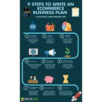 E coaching for cash! start your own online coaching business promo codes