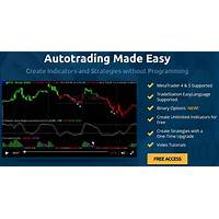 Buying ea builder autotrading made easy
