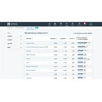 Discount easy autopilot commissions with this revenue juggernaut