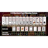 Easy money blackjack system discover the winning secret! programs