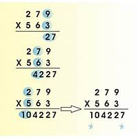 Cheap easy multiplication method