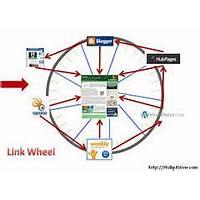 Easyvideosuite the #1 video marketing platform for marketers discount