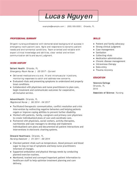 Emergency Nurse Resume Cover Letter | Project Manager Resume ...