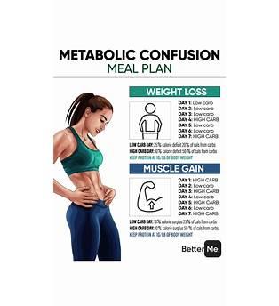 Endomorph Diet For Fat Loss Women