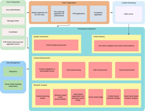 Enterprise Architecture Examples Iphone Wallpapers Free Beautiful  HD Wallpapers, Images Over 1000+ [getprihce.gq]
