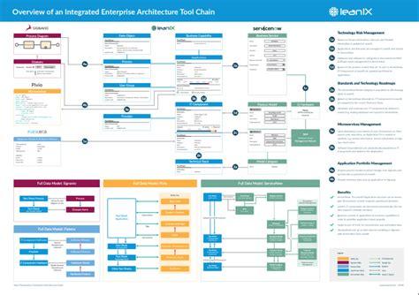 Enterprise Architecture Tools Math Wallpaper Golden Find Free HD for Desktop [pastnedes.tk]