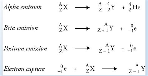 Equation For Nuclear Energy Graph and Velocity Download Free Graph and Velocity [gmss941.online]