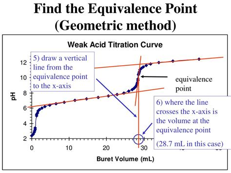 Equivalence Point Graph Graph and Velocity Download Free Graph and Velocity [gmss941.online]