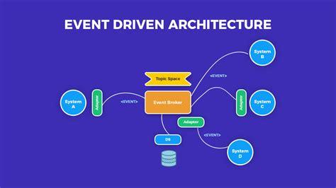 Event Driven Architecture Math Wallpaper Golden Find Free HD for Desktop [pastnedes.tk]