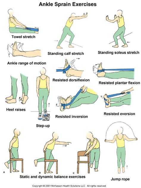 exercises for sprained ankle ligaments
