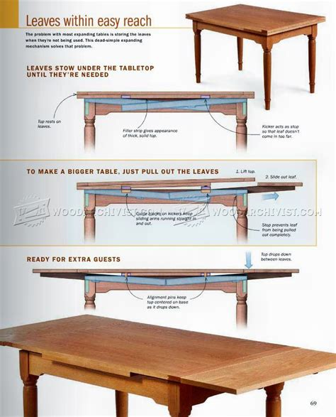 Expandable table plans woodworking Image