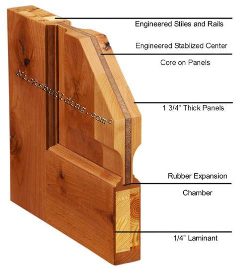 Exterior door construction details Image