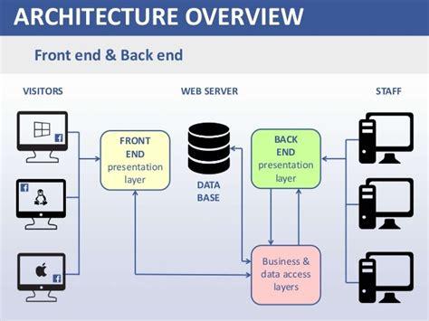 Facebook Architecture Math Wallpaper Golden Find Free HD for Desktop [pastnedes.tk]
