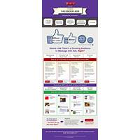 Best facebook advertising guide