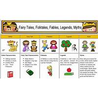 Fairy tales, fables and myths in easy french reviews